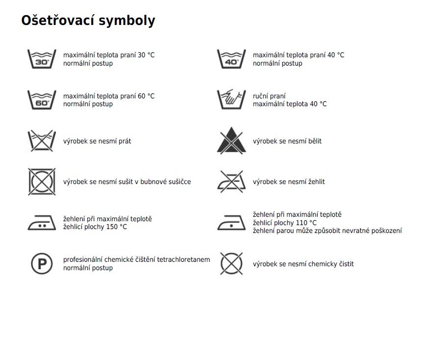 ověřovací symboly